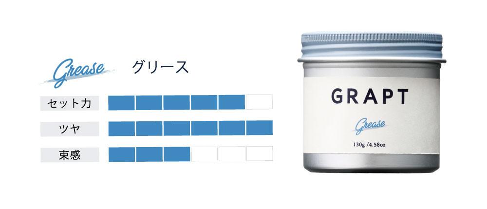 GRAPT グリース